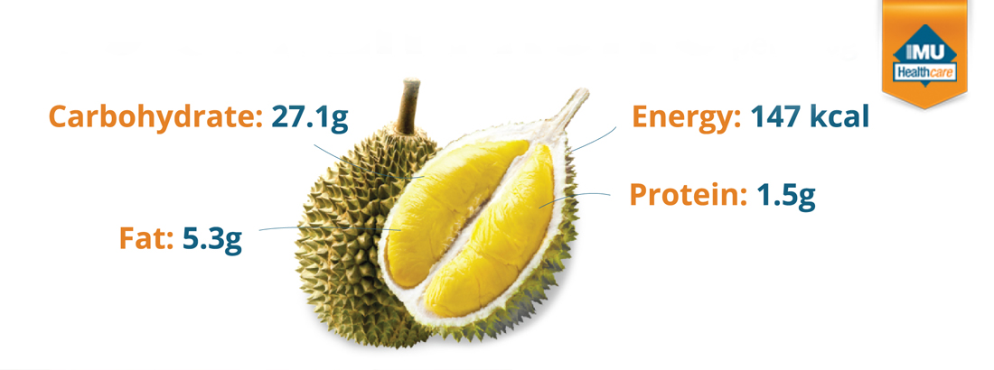 IMU Healthcare's Dr Lee and IMU's Dr Wong speaks about the health properties of durian.